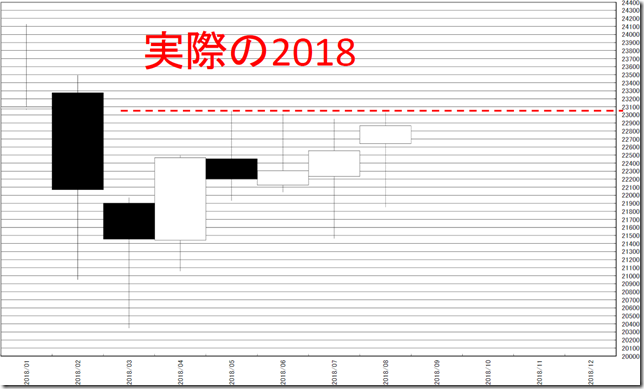2018_conv