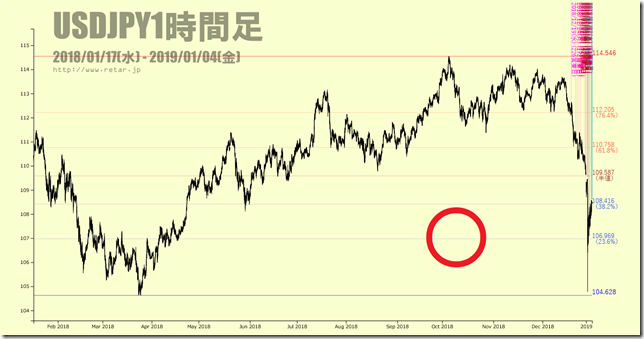 chart1_USDJPYHigaraView