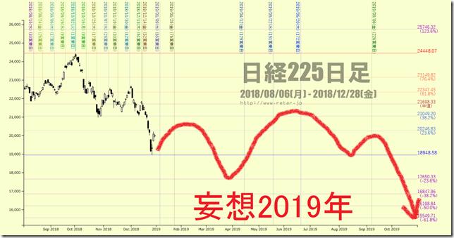 chart3_2018HigaraView_2