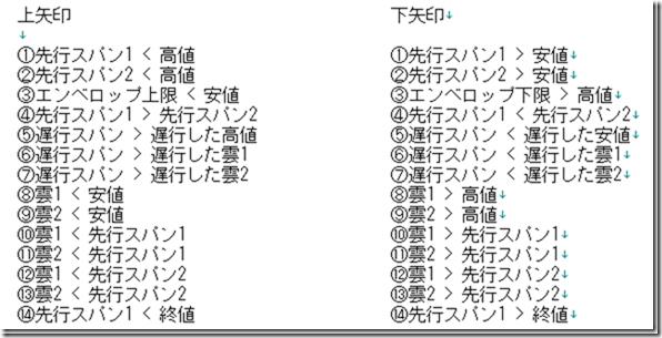 chart0