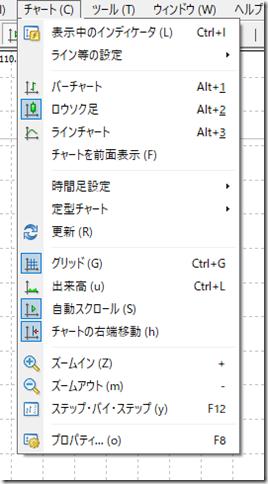 chart14_conv