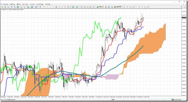 chart16_conv
