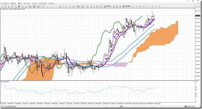 chart17_conv