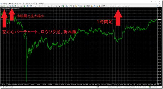 chart4_conv