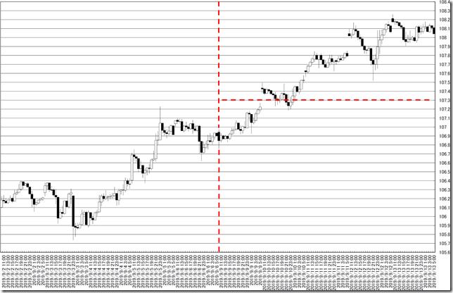 chart0_conv