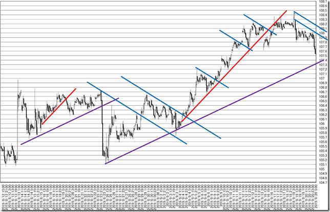 chart8_conv