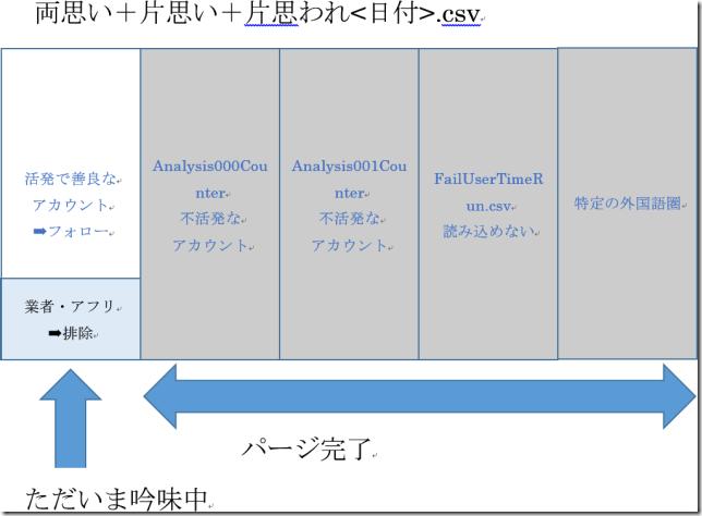 chart13_conv