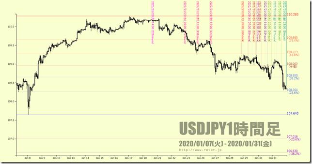 chart3