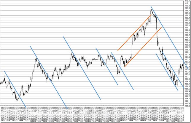 chart9_conv