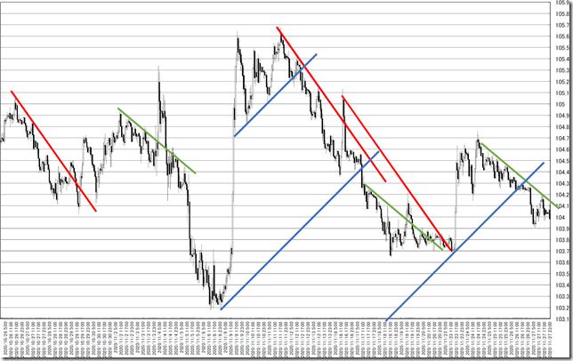 chart6_conv