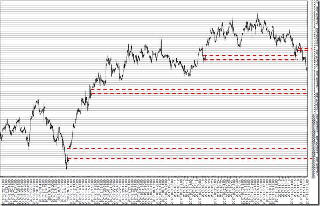chart1_conv