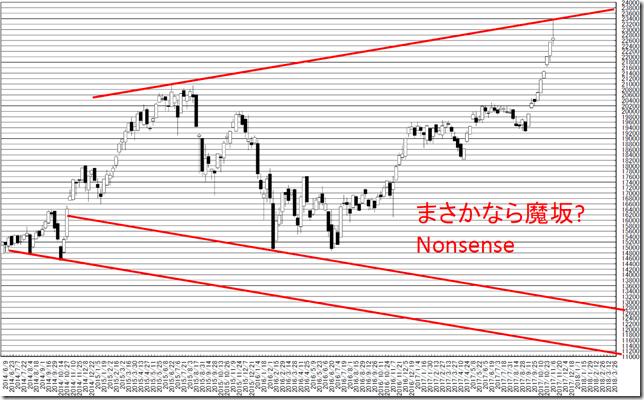 chart5_conv