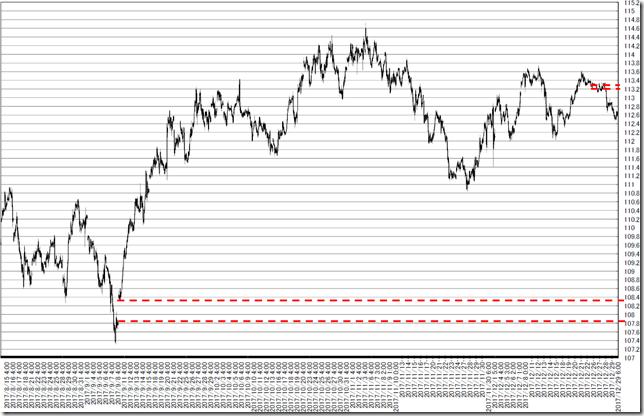 chart1_conv_conv