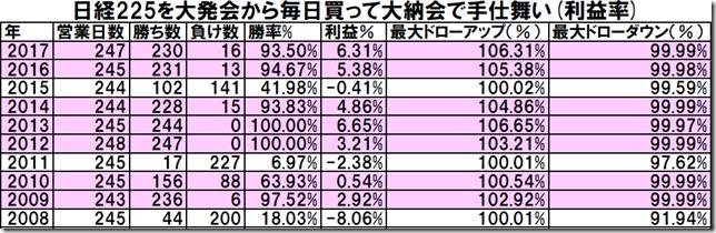 table1_conv