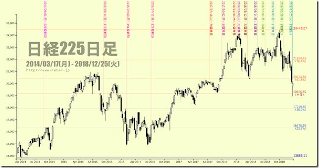 chart11