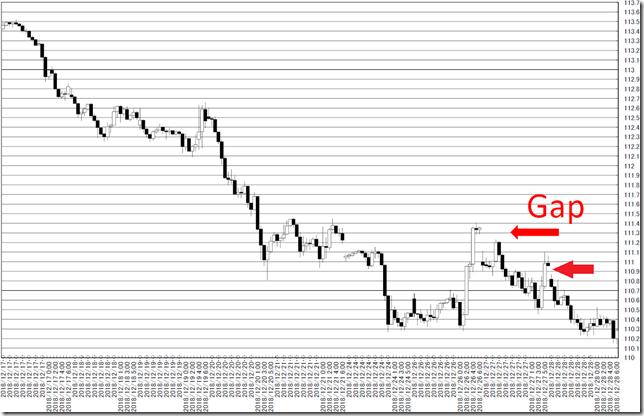 chart7_conv