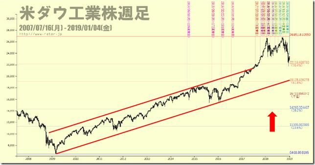 chart1_DJIHigaraView_conv