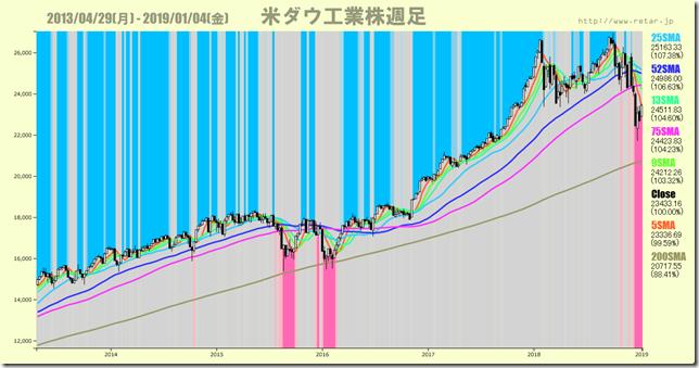 chart2_300Line7Chart