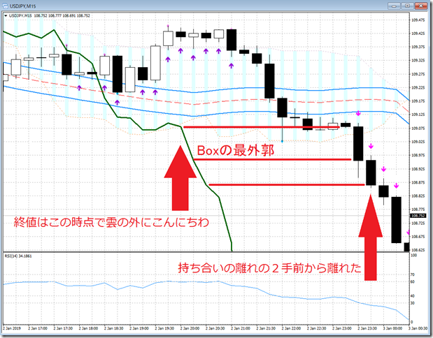 chart6